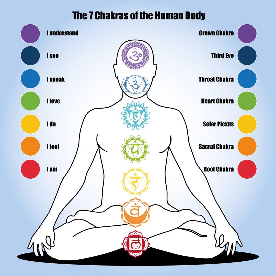 qi-crystals-crystals-chakra-guide